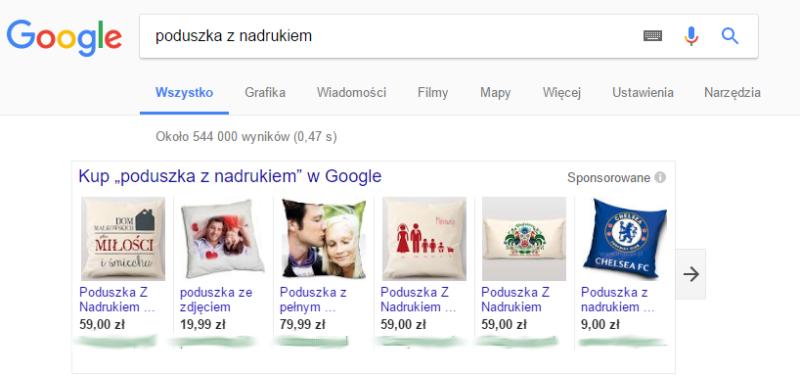 Reklama produktowa Google AdWords